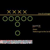 Introduction to Football: Gameplay (Downs and Yards to Go)
