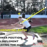 SHOT PUT Biomechanical Analysis