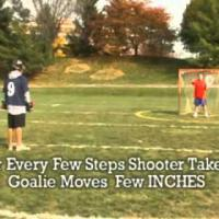 Lacrosse Goalie Angles and Positioning