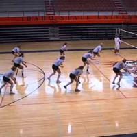 Basic volleyball moves/ footwork ( 1 )   (low stance)